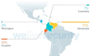 L'incidenza delle infezioni del malware Machete (fonte: ESET)