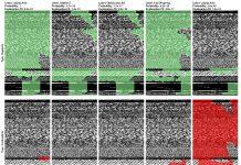 """L'immagine è presa da un precedente lavoro di Li Chen, una ricercatrice che ha partecipato allo studio, intitolato """"Deep Transfer Learning for Static Malware Classification"""". Essa è una rappresentazione grafica di diversi file come visti dall'algoritmo. In rosso le regioni che il modello ritiene non siano utili alla classificazione, in verde invece quelle che contribuiscono alla decisione dell'AI."""